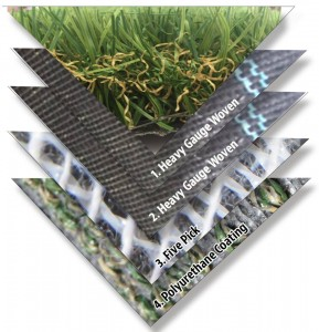 ProFlow Artificial Grass Polyurethane Backing